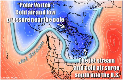 Weather.gov - Polar Vortex