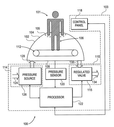 Anti-Gravity Treadmill Differential Air Pressure System